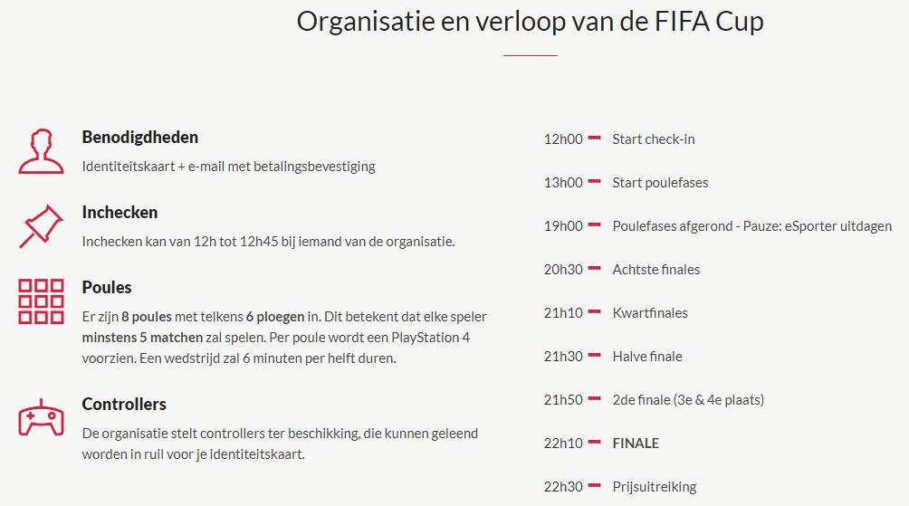 fifa cup torhout verloop